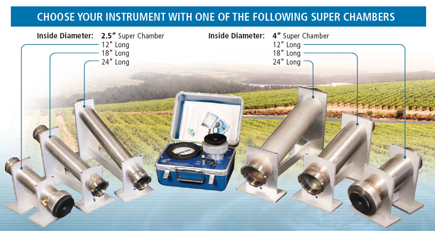 PMS Instruments Super Chamber size selection